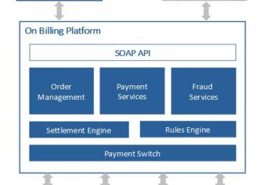 custom software development - payment solutions